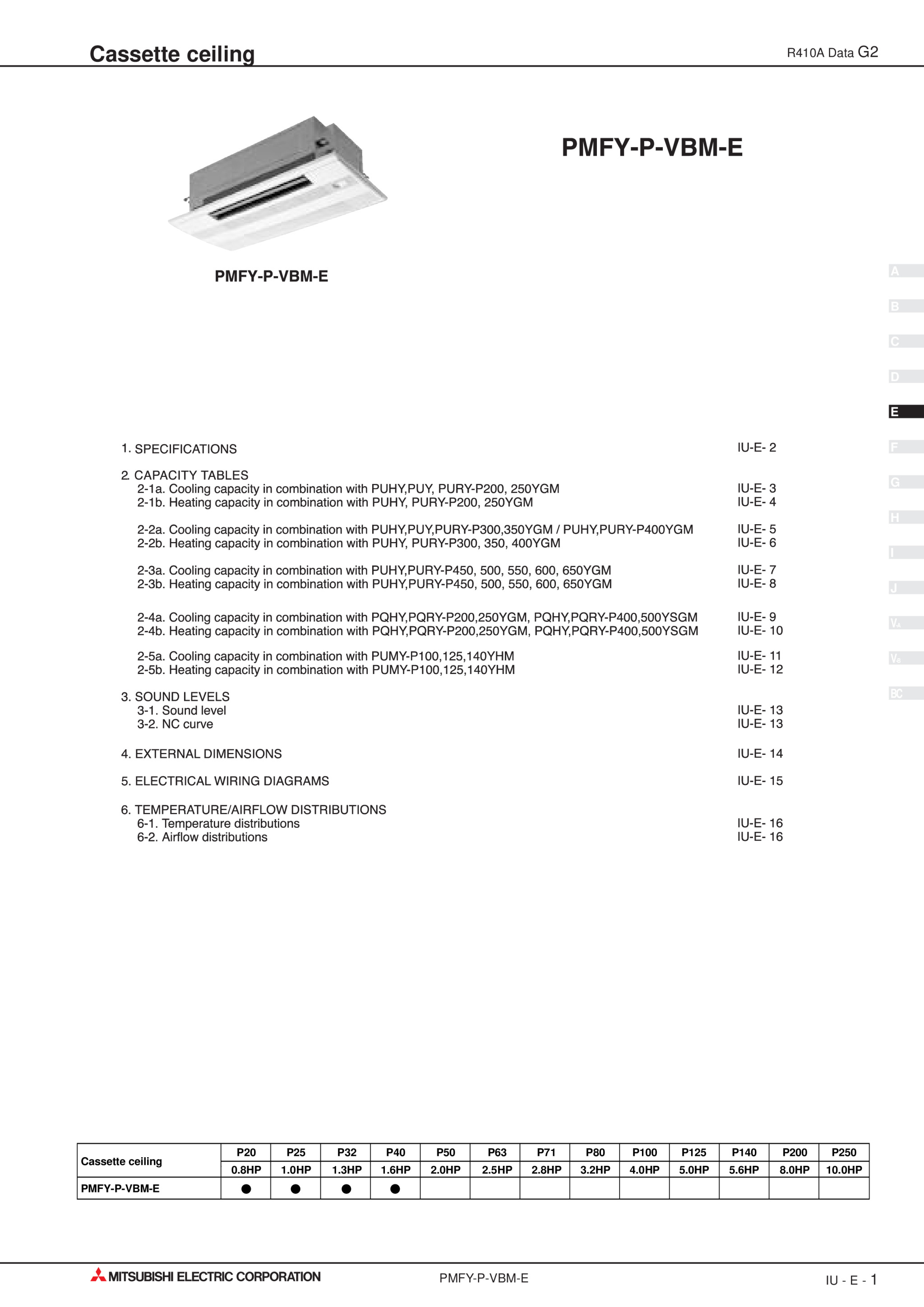 Pqhy Ygm A Databook Mitsubishi Electric P200 Wiring Diagram Page 74 Zoom In