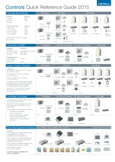 Controls Quick Reference Guide cover image