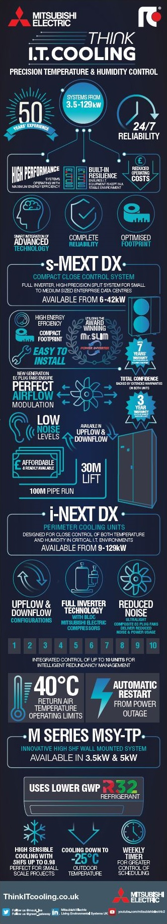 IT Cooling Infographic cover image
