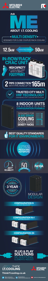 Multi Density Infographic  cover image