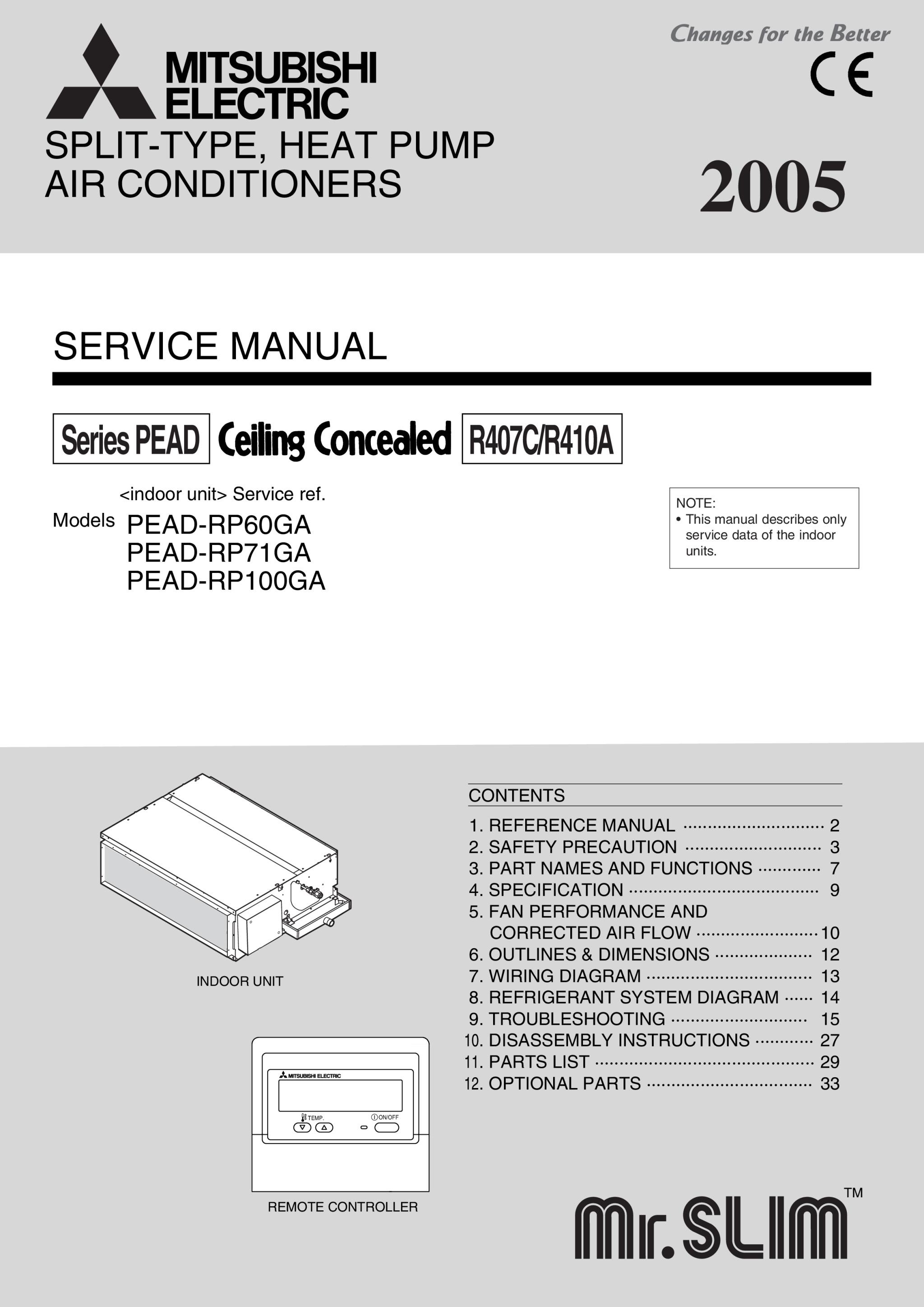 Exelent Mitsubishi Canter Wiring Diagram Component - Wiring Standart ...