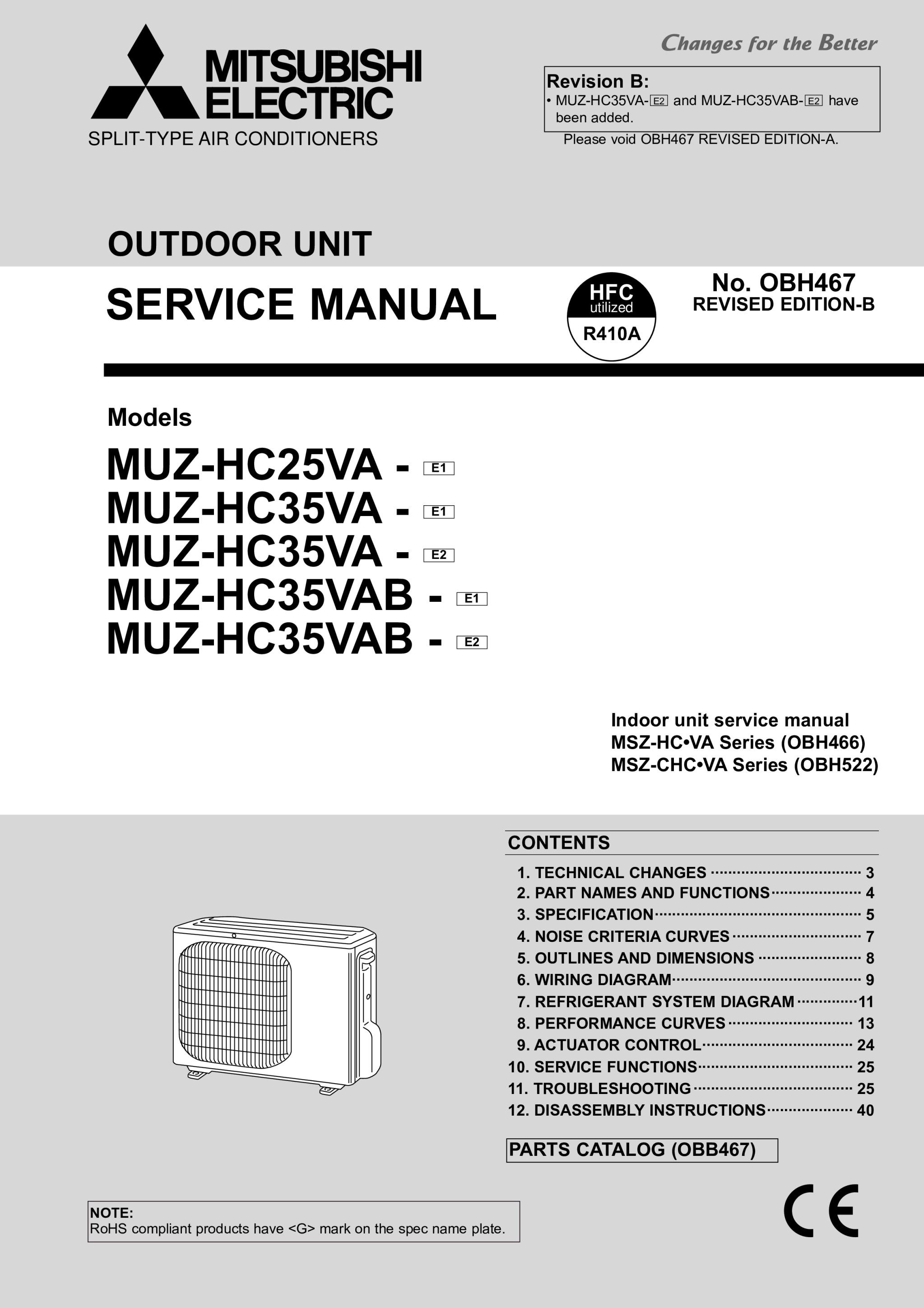 Marvellous Mitsubishi Fx1s Wiring Diagram Images - Best Image ...