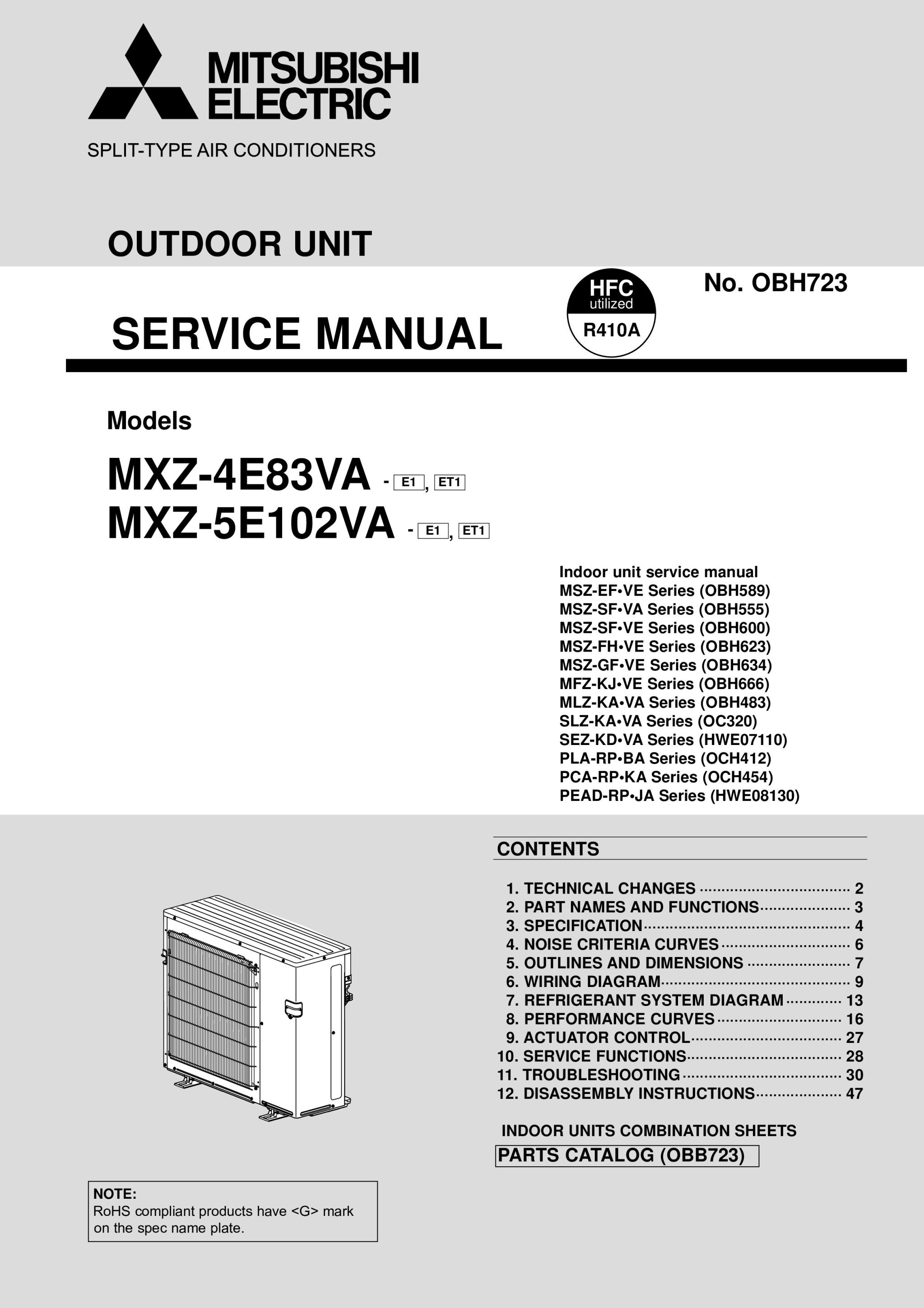 getimage btu mxz ductless split slim dual conditioner net mitsubishi heat air pum mini url zone shld mr