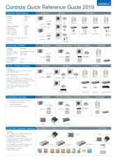 Controls Quick Reference Guide 2019 cover image