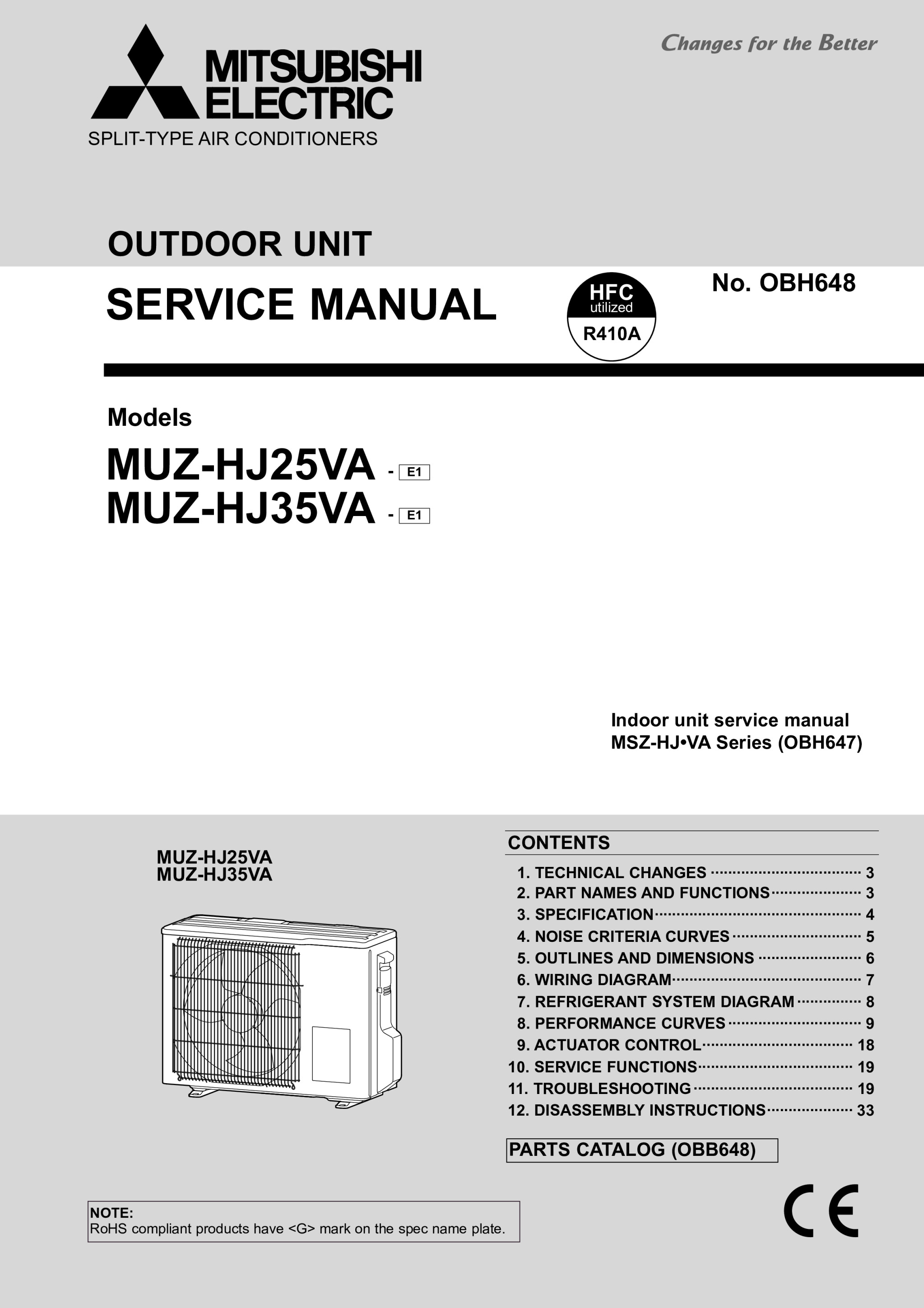Mitsubishi R410a Wiring Diagram Library Inverter Air Conditioner Service Manual Sante Blog Page 1 Zoom In Terrific Contemporary
