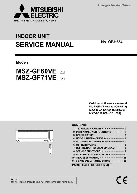 mitsubishi electric split type air conditioner operating manual rh rasalibre co Alternator Wiring Diagram Mitsubishi Radio Wiring Diagram